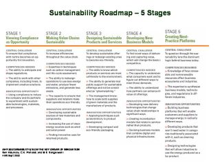 Sustainability Roadmap - 5 Stages