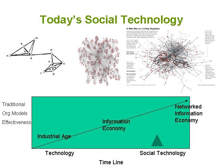 SocioTech VGA