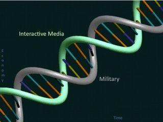 Interactive Media_Military Complex
