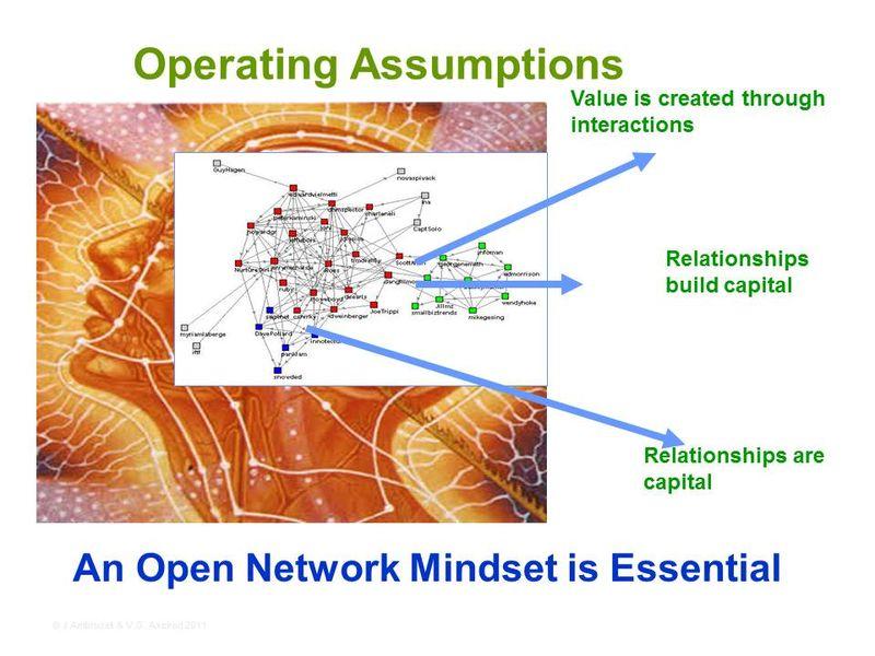 Network Mindset  Ambrozek & Axelrod